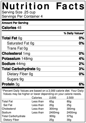 NutritionLabel Fruit Yogurt Dip