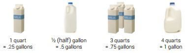WIC Milk size calculator