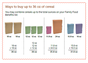 Ways to buy cereal2