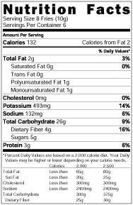 Sweet potato fries - nutrition label